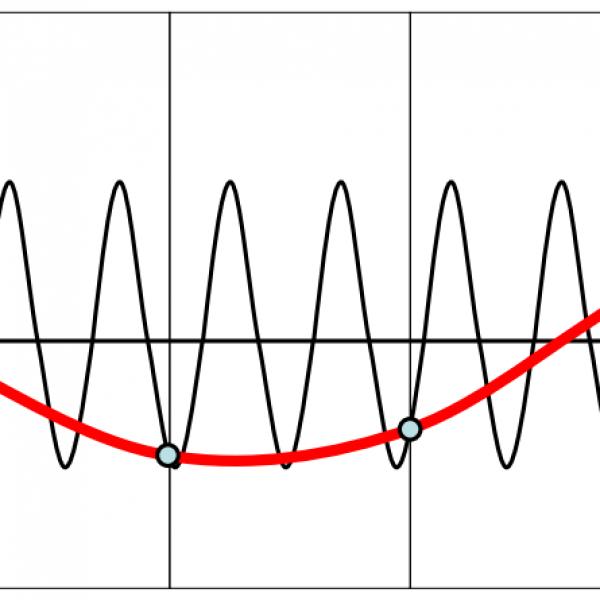 [Magic Circuits]-中高速模拟信号采集系统