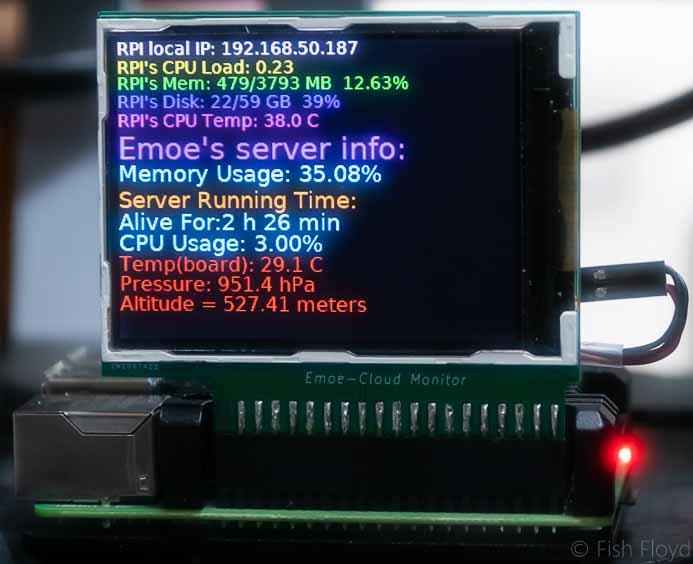 把闲置的树莓派变成一个桌面监视器