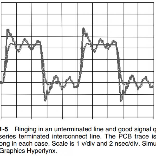 信号完整性与电源完整性学习笔记-01